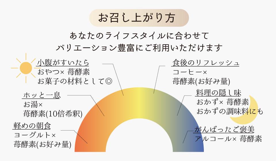 %e9%85%b5%e7%b4%a0%e9%a3%b2%e3%81%bf%e6%96%b9